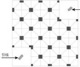 AC LED晶粒封装示意图