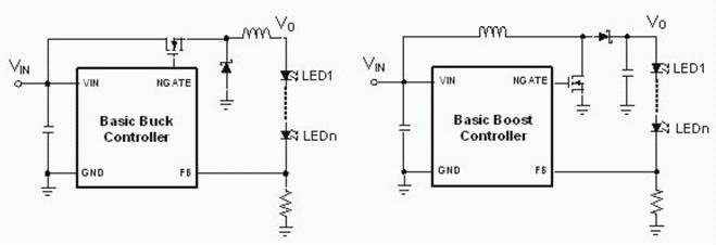 使用PWM调光的LED驱动及其波形