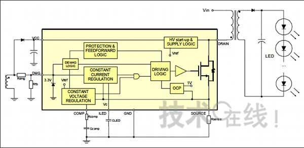 HVLED805 LED驱动IC的内部结构图