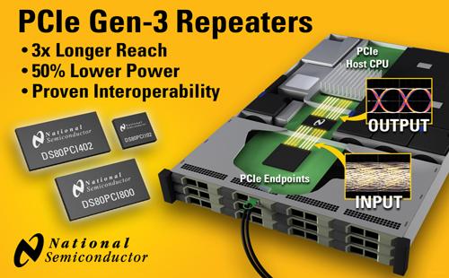该系列PowerWise中继器率先通过PCI-SIG认证工作室关于 x4、x8 和 x16 PCIe 链路配置的互通性测试