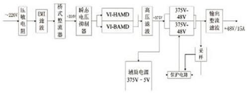 基于vicor模块的通信开关电源设计