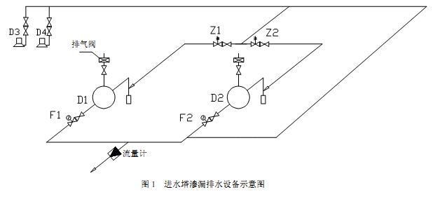 潜水泵24槽两路三角接线图都有哪些