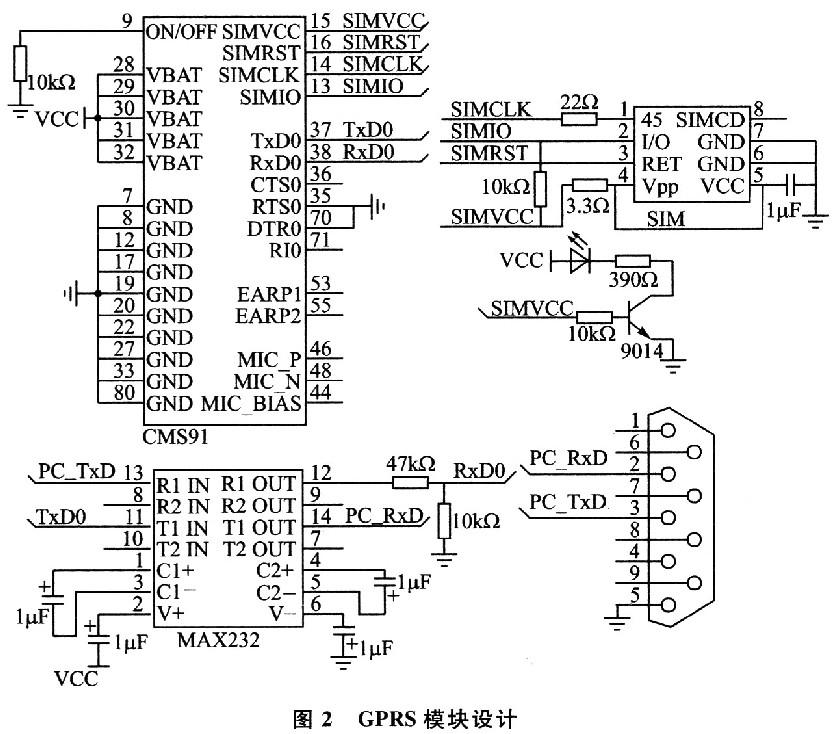 利用电平转换芯片max232实现了微处理器的ttl电平与rs232电平的转换.