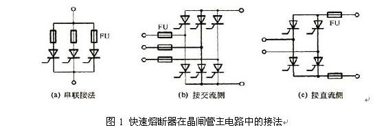 电源电压波动,快速熔断器熔断,电源侧侵入的浪涌电压等,针对形成过