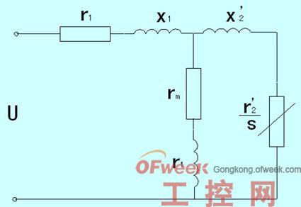 把三相异步电动机的定子绕组接通到三相电源上,转子从静止升速到