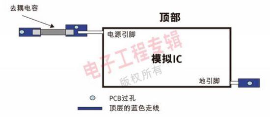 一个印制电路板版图(PCB),集成电路和电容