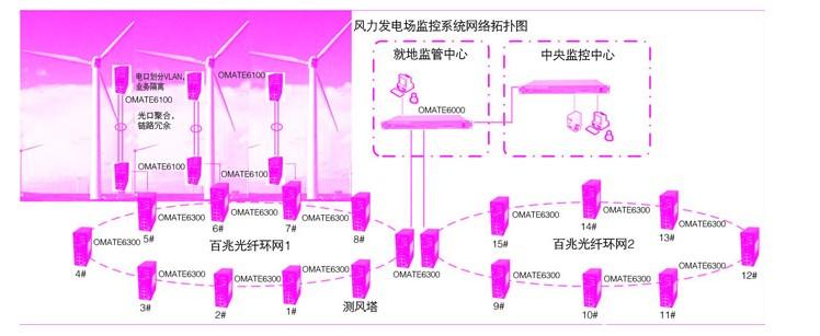 双速风机终端器接线图