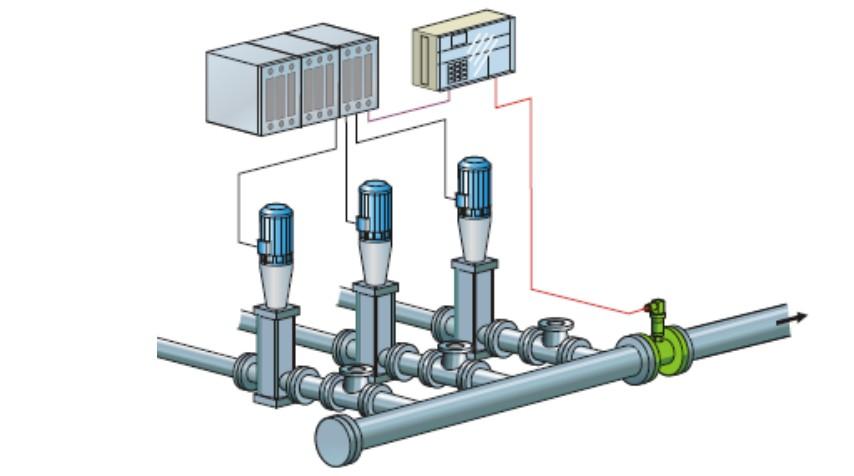 abb变频器在水泵上的应用方案