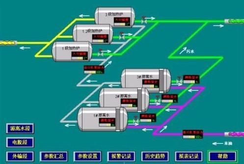 rsview32tm在油田油水分离控制系统中的应用