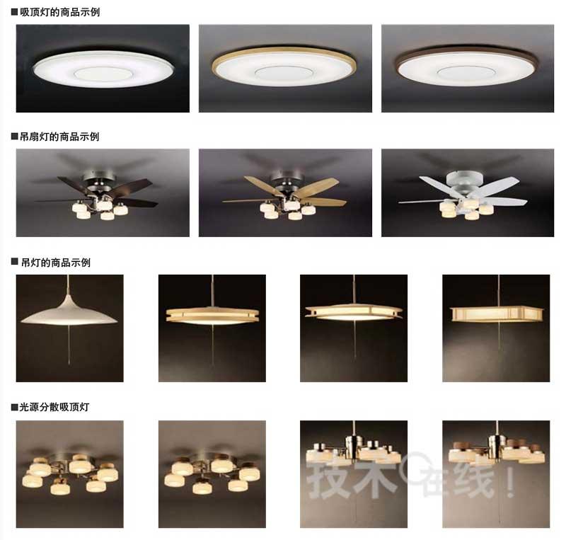 灯产品展示