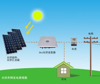 太阳能光伏发电必须掌握的基础知识
