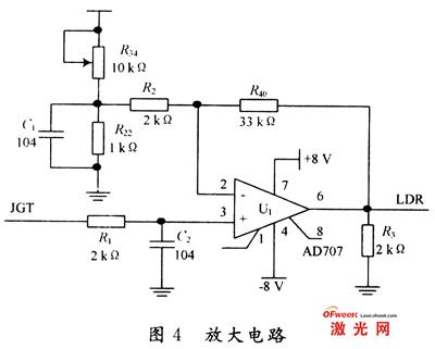 集成运放采用双电源+8 v和-8 v供电,可有效降低输出电压噪声