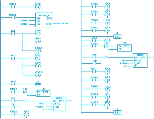搅拌机plc电脑控制系统九孔接口实物接线图
