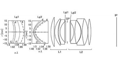 佳能50mm f1.2镜头专利设计图