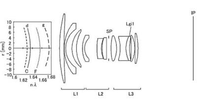佳能24mm f2.8镜头专利设计图
