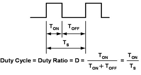 LED的开关周期示意图及工作周期计算公式