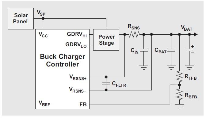 用太阳能电池板为升压拓扑结构电池充电器供电