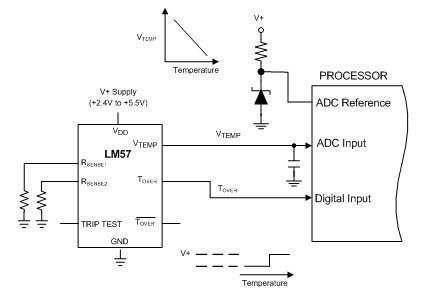 LM57集成模拟温度传感器和温度开关的功能框图