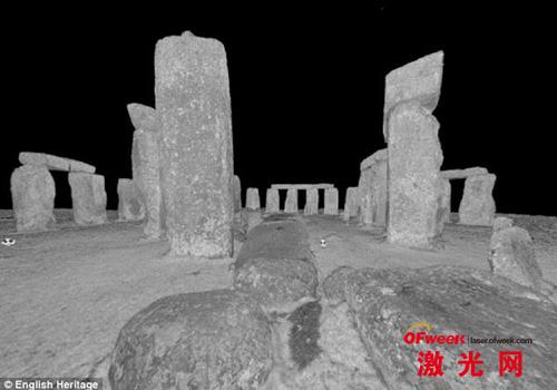 最新激光3D技术发现冬至时分阳光照射史前巨石柱的证据