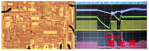 脉冲激光试验测试到的国产宇航器件单粒子效应敏感部位分布(左,局部示意图)和器件输出影响(右)