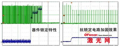 航天型号载荷用器件抗单粒子锁定设计试验结果