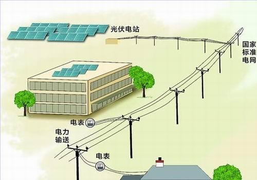 并网模式的光伏发电线路示意图
