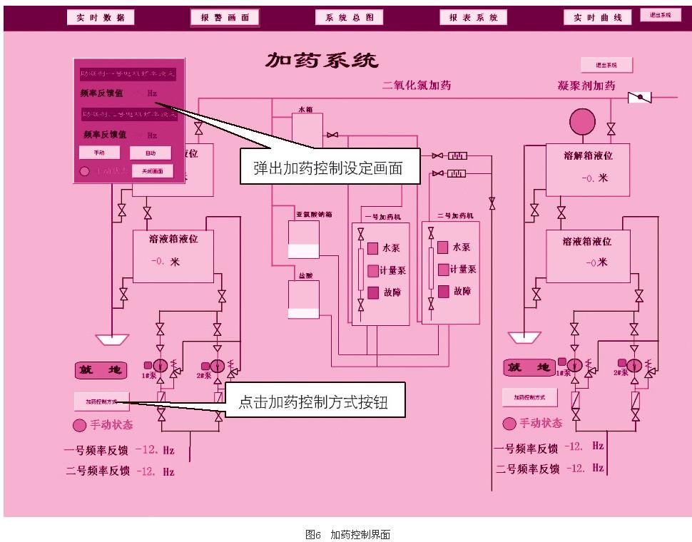 电厂锅炉补水处理plc控制系统及组态