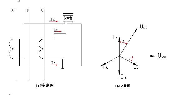 计量型低压电流互感器设计与应用 0 概述   计量型低压电流互感器是给电能表和其他类似电器提供电流的电流互感器,广泛用于对低压配电系统电流的计量,主要准确(对电流互感器给定的等级)级有:0.2、0.5S、0.2S等。   本文介绍的是一款上海安科瑞自主研发的AKH-0.66G计量型电流互感器,外壳采用阻燃、耐温140的进口聚碳酸酯注塑成形,铁芯采用超微晶,二次导线采用高强度电磁漆包线,产品结构新颖,造型美观,安装方便,体积小,质量轻,准确度高,容量大。产品符合国标GB1208-2006。 1 工作原理