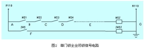 2.2杂物电梯时间控制器及其检验   《杂物电梯监督检验规程》3.6项规定:对于曳引驱动的杂物电梯,应设置一个在杂物电梯运行时间大于正常运行时间10s以前,使电梯驱动主机停止运转,并使其保持停止状态的装置。   大部分的杂物电梯是通过控制器内部的时间继电器(如plc内部时间继电器)来计时,达到设定值时,控制器输出指令,使抱闸接触器动作,抱闸线圈失电制停驱动主机并使其保持停止状态。也有外加时间继电器来实现上述功能的,但其原理都是相同的。笔者在本文把实现上述功能的装置通称为时间控制器。   《杂物电梯监督