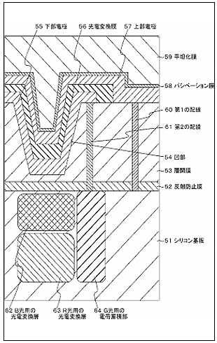 奇特:索尼新型Exmor RS堆叠式传感器专利公布