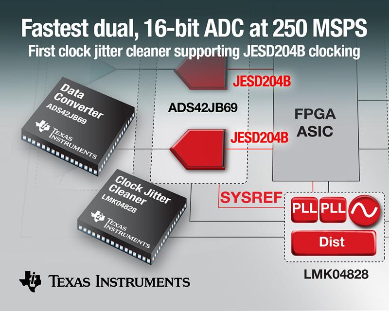 德州仪器推出业界最快双通道16位ADC与首款时钟抖动清除器