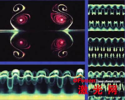 激光传感器的测速原理是利用多普勒频移