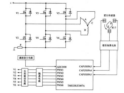 图2是用tms320lf2407a实现三相无刷直流电动机调速的控制和驱动电路