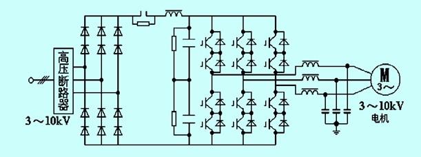 再通过逆变器进行逆变,加上正弦波滤波器,简单易行地实现高压变频输出