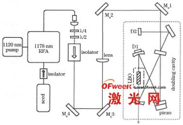 图13基于拉曼光纤放大器倍频的钠导星激光器