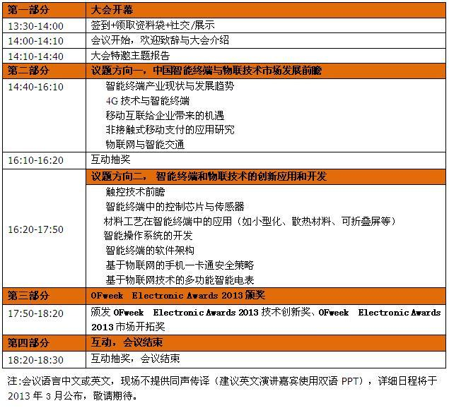 2013 OFweek 智能终端与物联技术研讨会邀请函