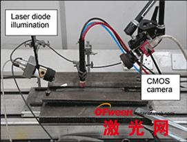 激光二极管叠阵和CMOS相机