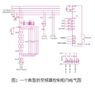 施耐德变频器atv61接线图