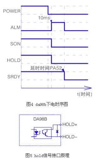 图6示出了控制抱闸的接线方法