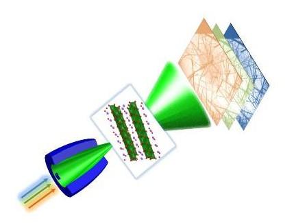 德国研发出新型x射线显微镜