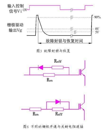 一种内置隔离电源的混合集成igbt驱动器