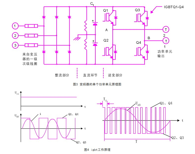 4 工程应用   4.1 引风机变频控制方案的确定   基于上节分析,该热电厂对2台炉的各一台引风机进行变频改造。同时,为满足化工厂连续供热供电的要求,该引风机高压变频器应具备在线工、变频互相切换功能,即变频器故障可以自动切到工频运行,变频修复后,可以人工切回变频运行,而不影响锅炉连续正常运行。    引风机变频改造后的一次系统图如图6所示,dl是厂用变电所732#柜断路器;j1、j2、j3是与变频器配合使用实现工频/变频互相切换的断路器,变频控制方案如下:   (1)j1和j2闭合,j3断开为变频状态;