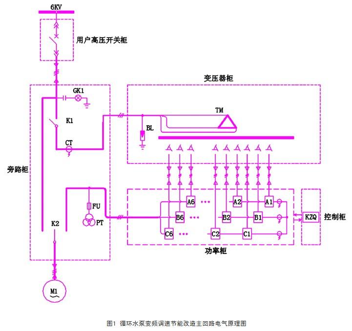 znr系列智能高压变频器在循环水泵节能改造中的应用