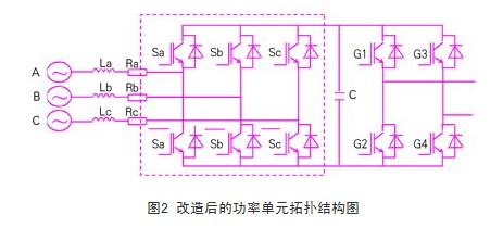成熟的三相pwm整流技术,使用可控开关器件组成单个功率单元的整流电路