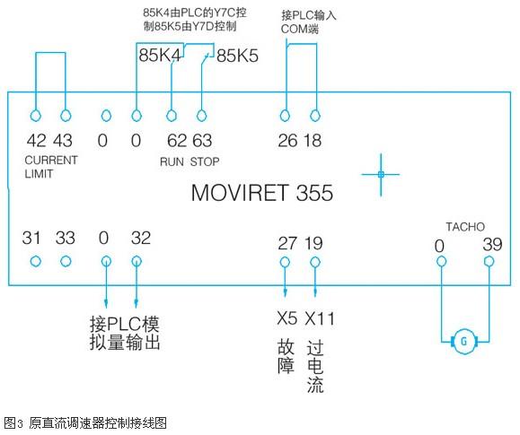变频器替代直流调速的应用