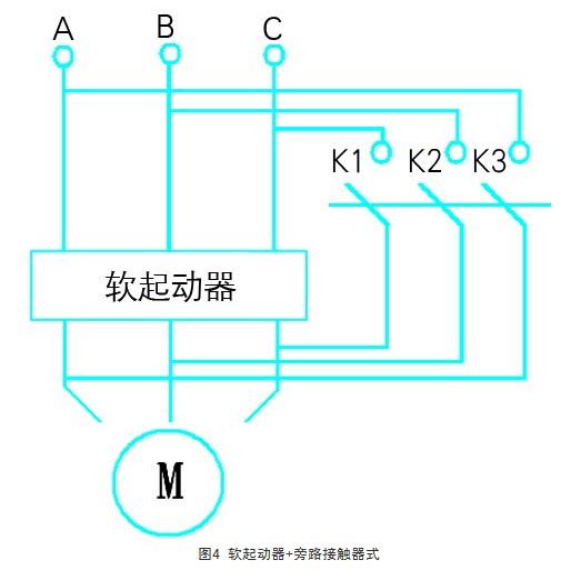 (2)软起动器+旁路接触器式