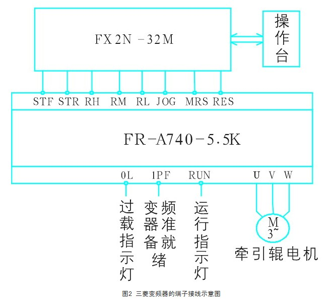 三菱变频器端子接线示意图2