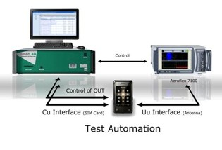 LTE测试系统