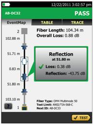 """以更加直观的""""事件图""""方式展示检测结果"""
