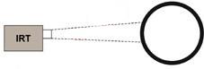 当不得不在曲面上进行测量时,应确定斑点直径不大于曲面有效直径的25%